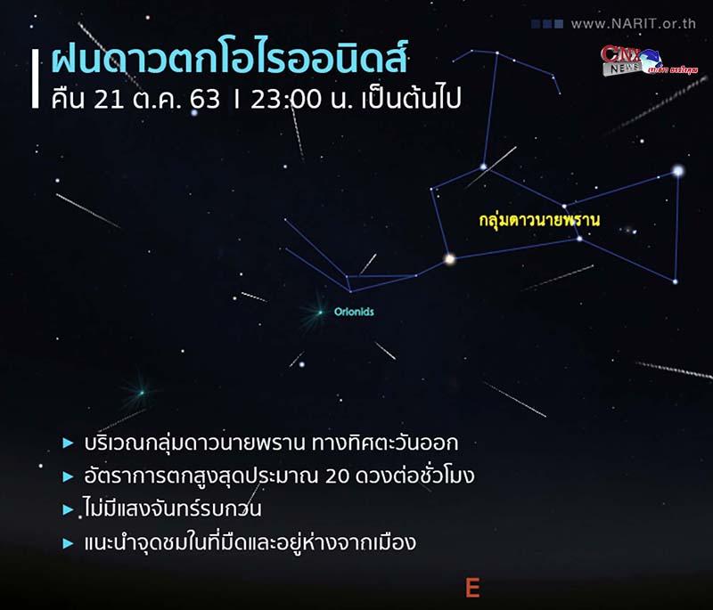 คืน 21 ตุลาคม ชวนชมฝนดาวตกโอไรออนิดส์
